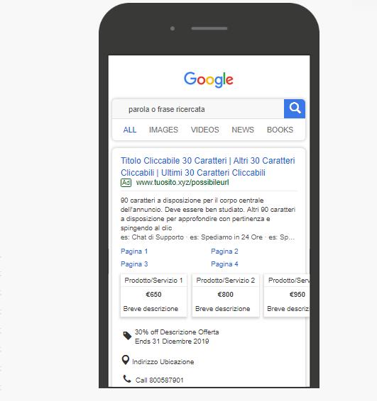 """Immagine di intestazione dell'articolo intitolato """"Panoramica Sulle Estensioni degli Annunci di Google Ads"""""""