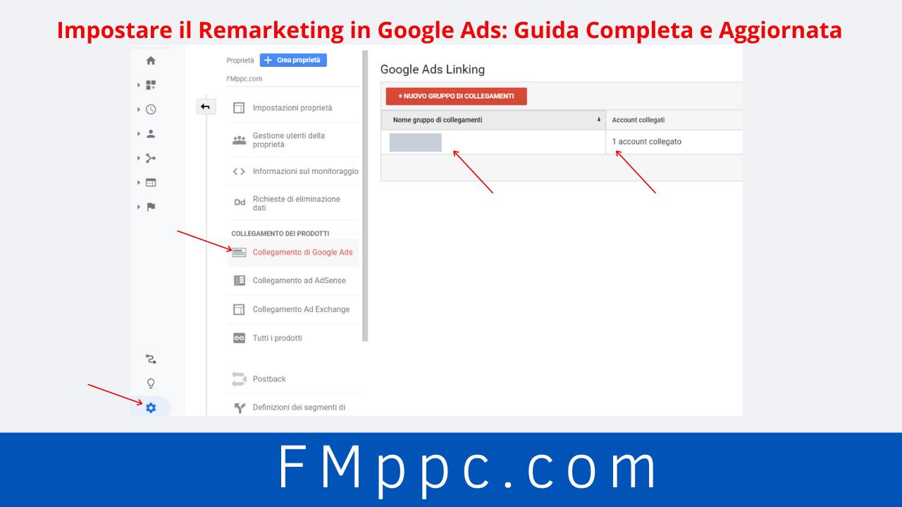 """Immagine dell'articolo inttiolato """"Impostare il Remarketing in Google Ads: Guida Aggiornata"""" che mostra la connessione tra Analytics e Google Ads"""